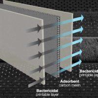 theBreath: il tessuto che neutralizza batteri e virus